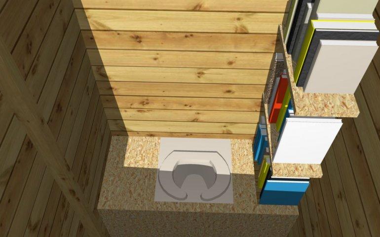 Mobilní WC