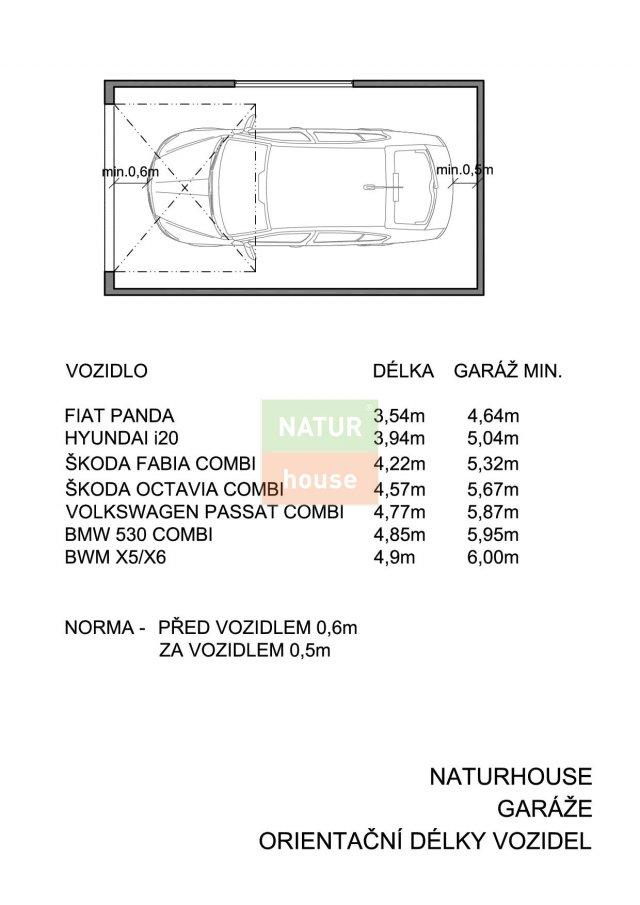 Velikost garáže dle typu auta